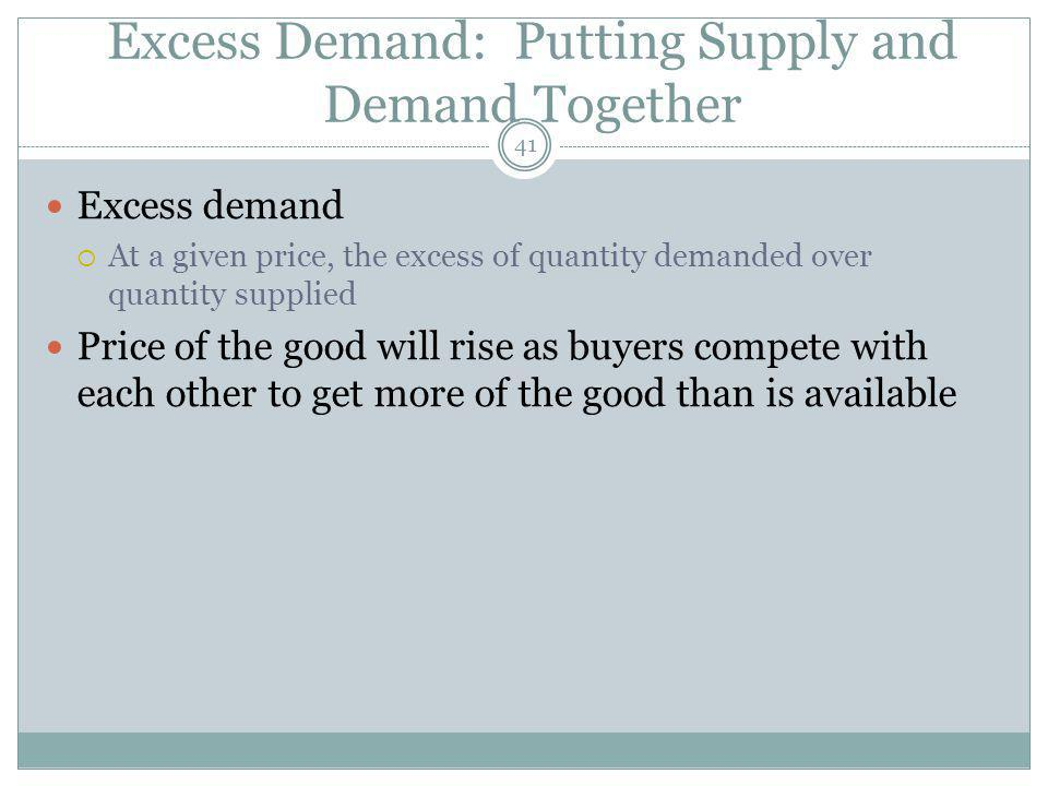 Excess Demand: Putting Supply and Demand Together 41 Excess demand At a given price, the excess of quantity demanded over quantity supplied Price of the good will rise as buyers compete with each other to get more of the good than is available