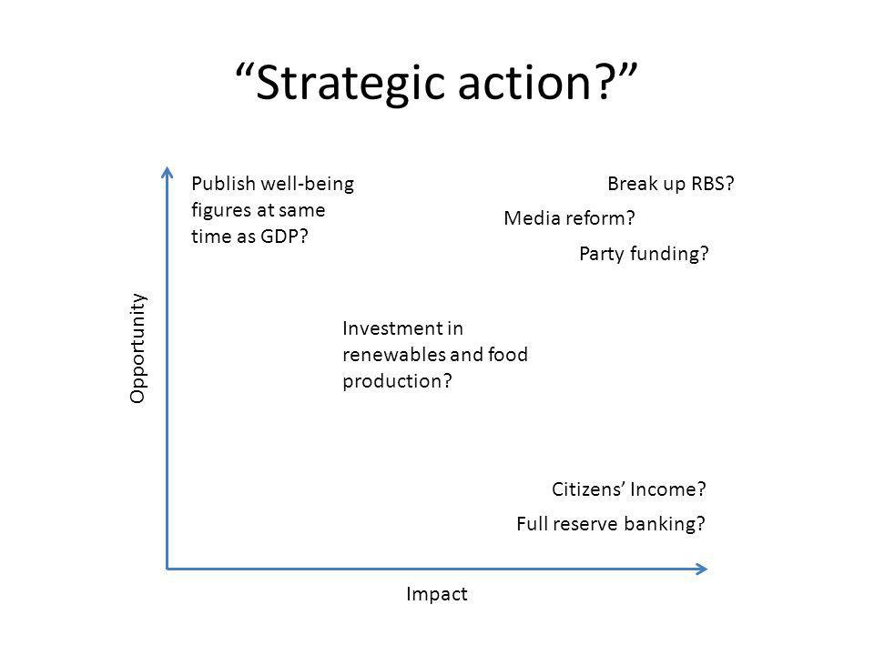 Strategic action? Impact Opportunity Break up RBS? Party funding? Full reserve banking? Media reform? Citizens Income? Publish well-being figures at s