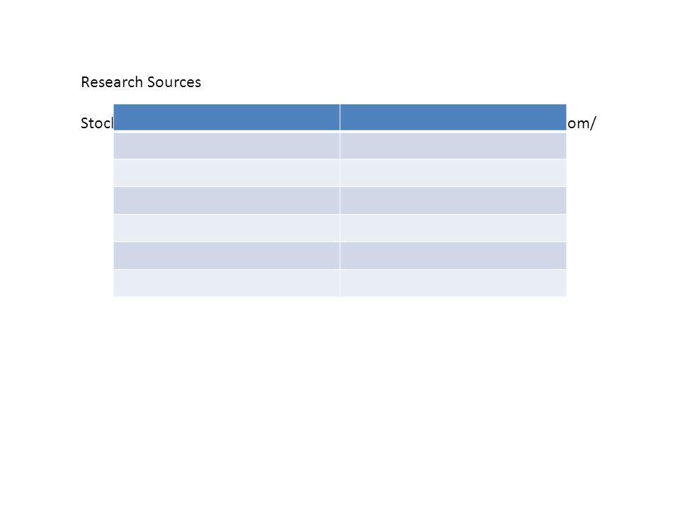 Research Sources Stock market performance: 100 years + Overview http://www.multpl.com/