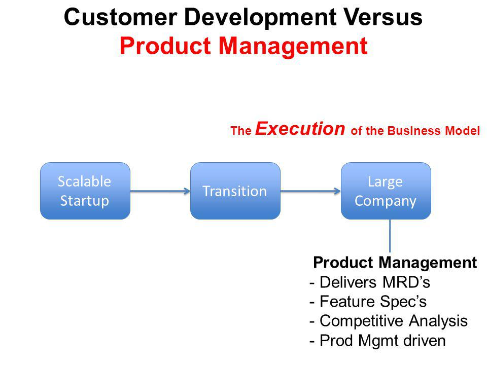 Scalable Startup Large Company Transition Product Management - Delivers MRDs - Feature Specs - Competitive Analysis - Prod Mgmt driven The Execution of the Business Model Customer Development Versus Product Management