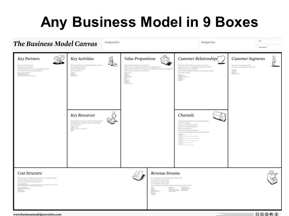 Any Business Model in 9 Boxes