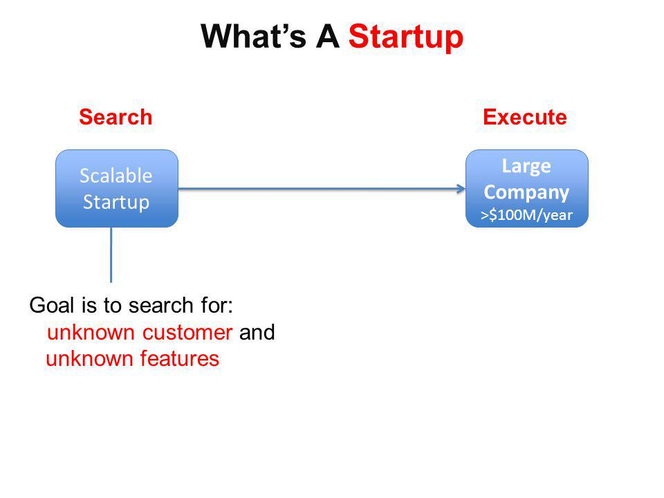 Scalable Startup Large Company >$100M/year Whats A Startup Goal is to search for: unknown customer and unknown features SearchExecute