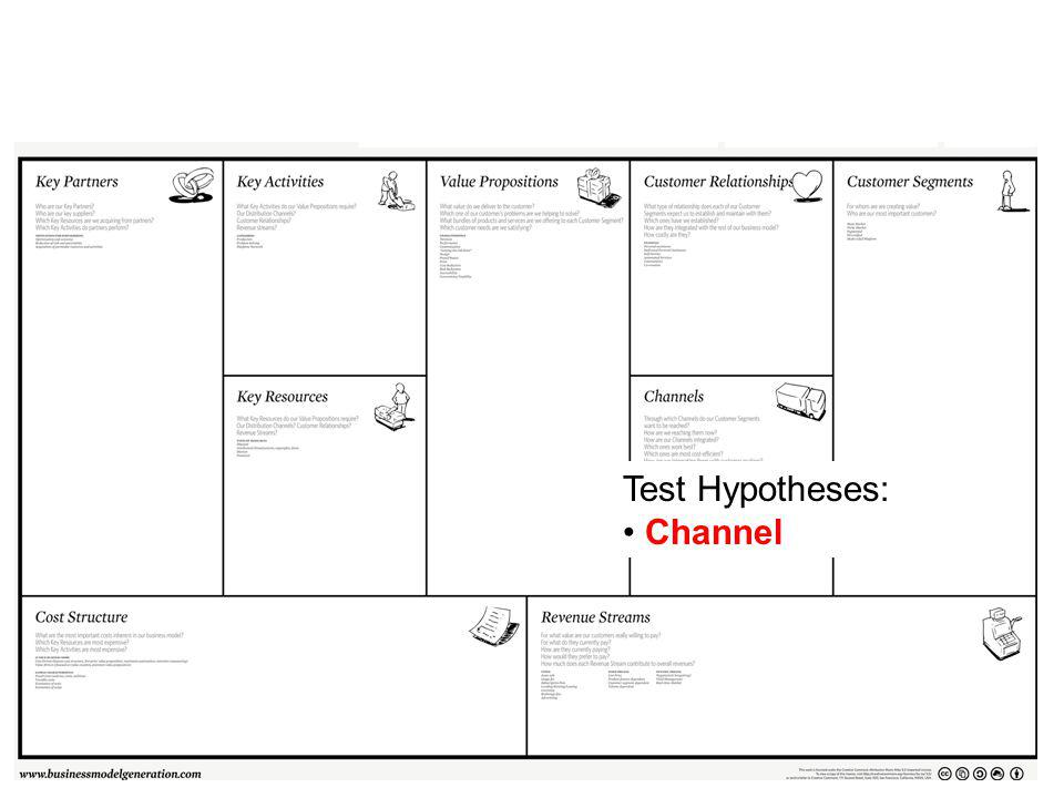 Test Hypotheses: Channel