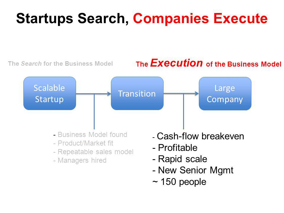 Scalable Startup Large Company Transition - Business Model found - Product/Market fit - Repeatable sales model - Managers hired - Cash-flow breakeven - Profitable - Rapid scale - New Senior Mgmt ~ 150 people The Search for the Business Model The Execution of the Business Model Startups Search, Companies Execute