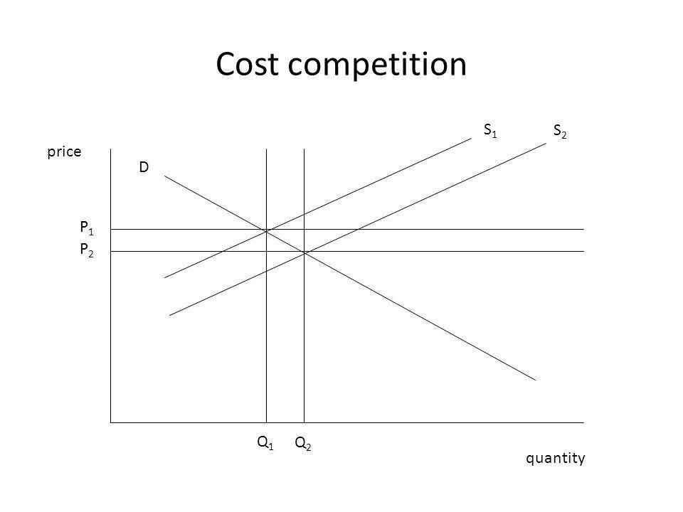 Cost competition price quantity P1P1 P2P2 Q2Q2 Q1Q1 D S1S1 S2S2
