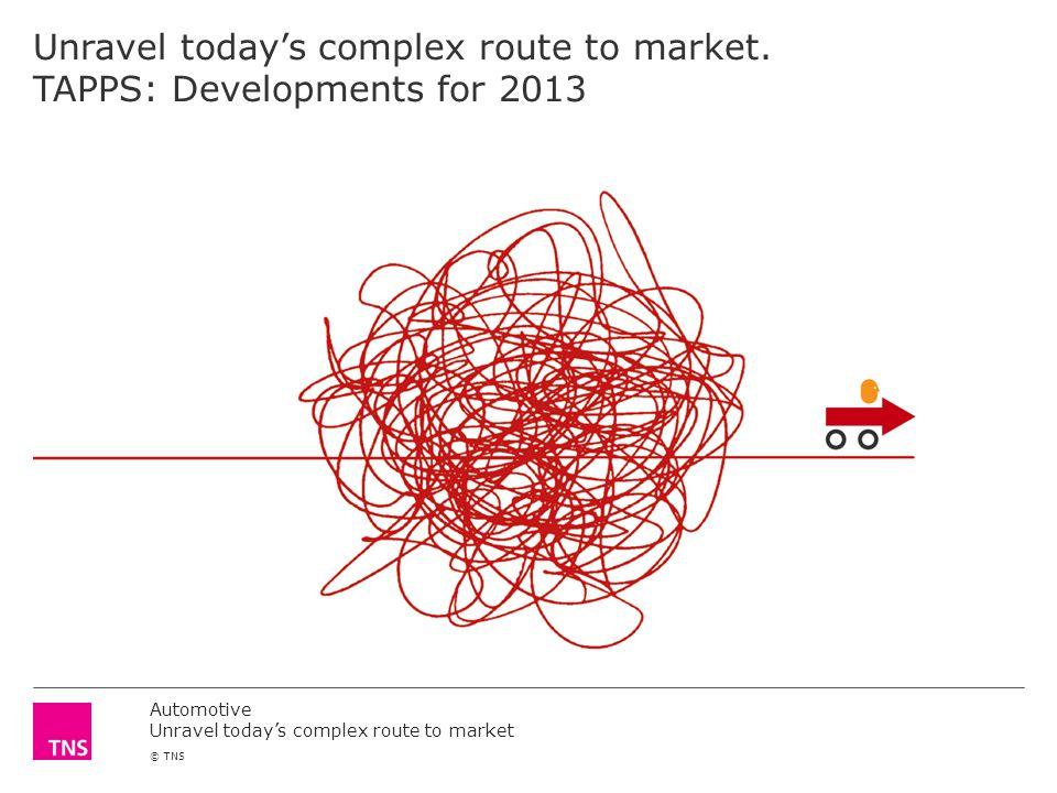 Automotive Unravel todays complex route to market © TNS Unravel todays complex route to market.