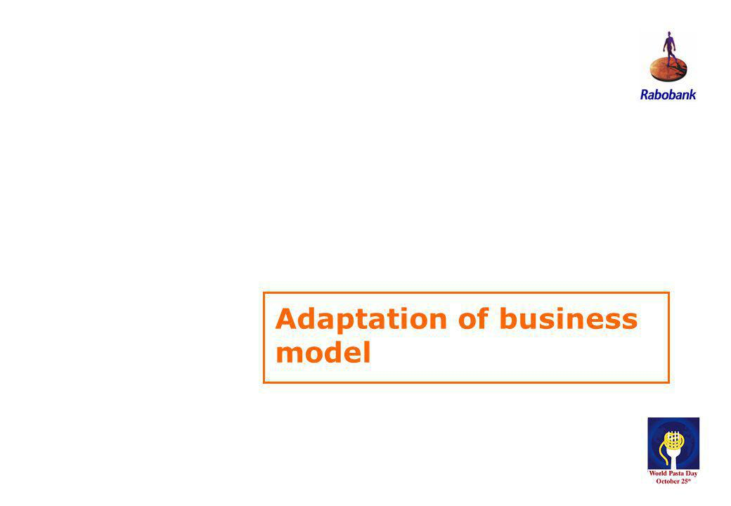 New perspectives Adaptation of business model
