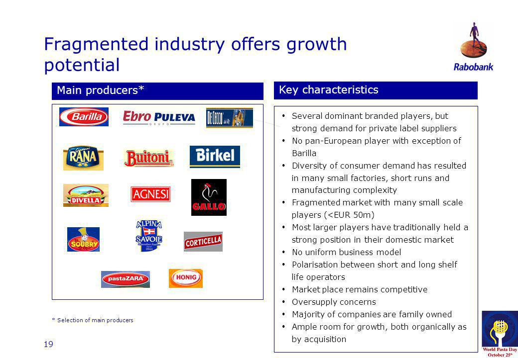 19 Several dominant branded players, but strong demand for private label suppliers No pan-European player with exception of Barilla Diversity of consu