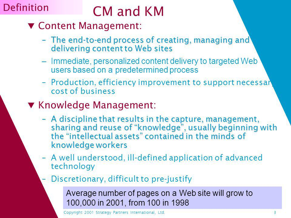 Copyright 2001 Strategy Partners International, Ltd.3 CM and KM Content Management: –The end-to-end process of creating, managing and delivering content to Web sites –Immediate, personalized content delivery to targeted Web users based on a predetermined process –Production, efficiency improvement to support necessary cost of business Knowledge Management: –A discipline that results in the capture, management, sharing and reuse of knowledge, usually beginning with the intellectual assets contained in the minds of knowledge workers –A well understood, ill-defined application of advanced technology –Discretionary, difficult to pre-justify Average number of pages on a Web site will grow to 100,000 in 2001, from 100 in 1998 Definition
