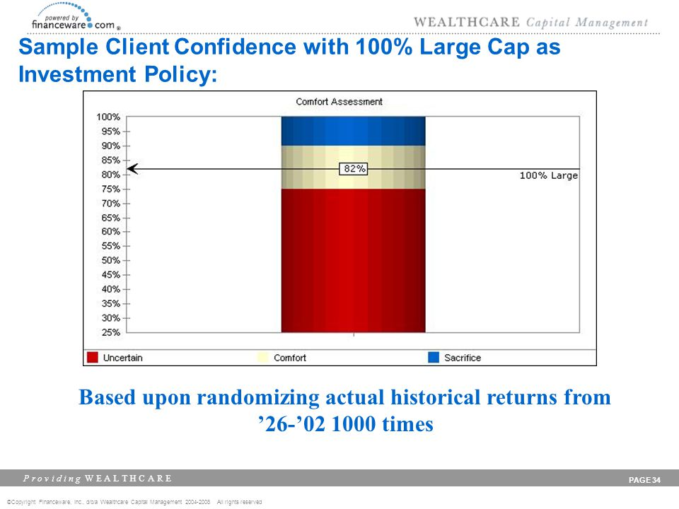 ©Copyright Financeware, Inc., d/b/a Wealthcare Capital Management 2004-2008 All rights reserved P r o v i d i n g W E A L T H C A R E PAGE 34 Sample Client Confidence with 100% Large Cap as Investment Policy: Based upon randomizing actual historical returns from 26-02 1000 times