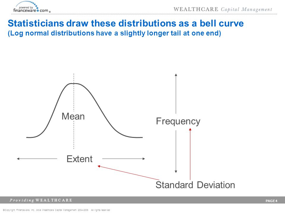 ©Copyright Financeware, Inc., d/b/a Wealthcare Capital Management 2004-2008 All rights reserved P r o v i d i n g W E A L T H C A R E PAGE 4 Statisticians draw these distributions as a bell curve (Log normal distributions have a slightly longer tail at one end) Extent Frequency Mean Standard Deviation