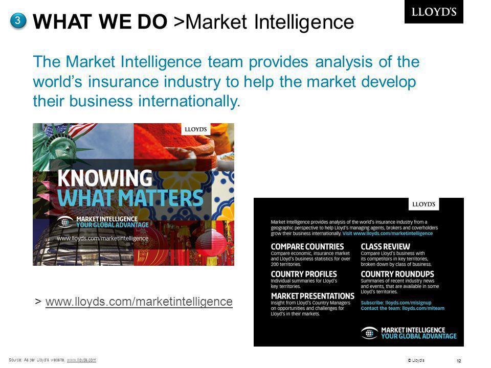© Lloyds 12 Source: As per Lloyds website, www.lloyds.comwww.lloyds.com WHAT WE DO >Market Intelligence 3 The Market Intelligence team provides analys