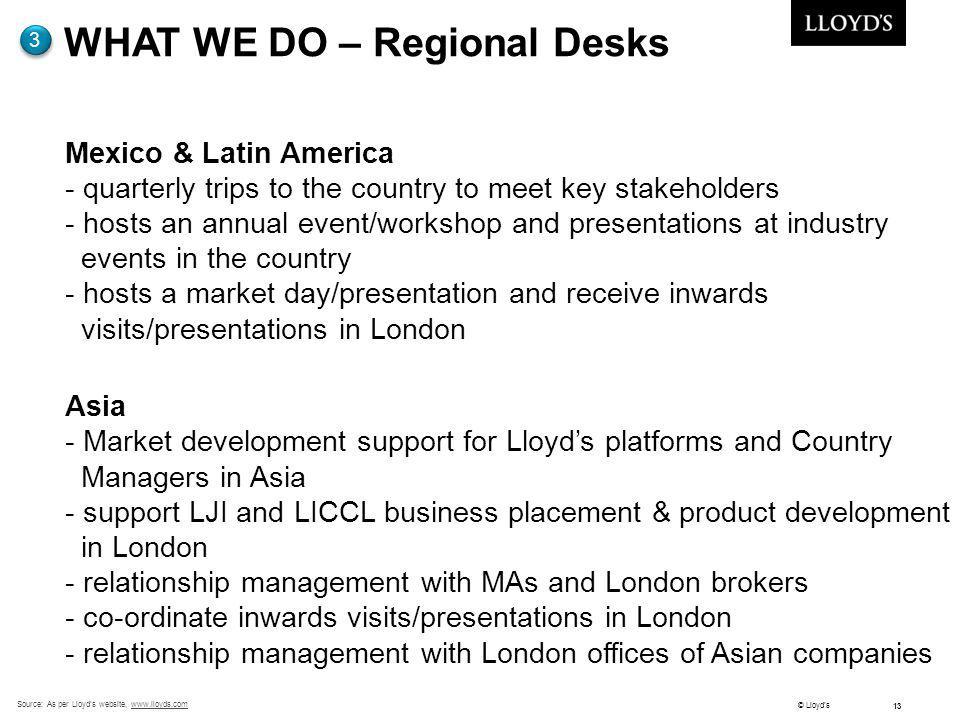 © Lloyds 13 Source: As per Lloyds website, www.lloyds.comwww.lloyds.com WHAT WE DO – Regional Desks Mexico & Latin America - quarterly trips to the co