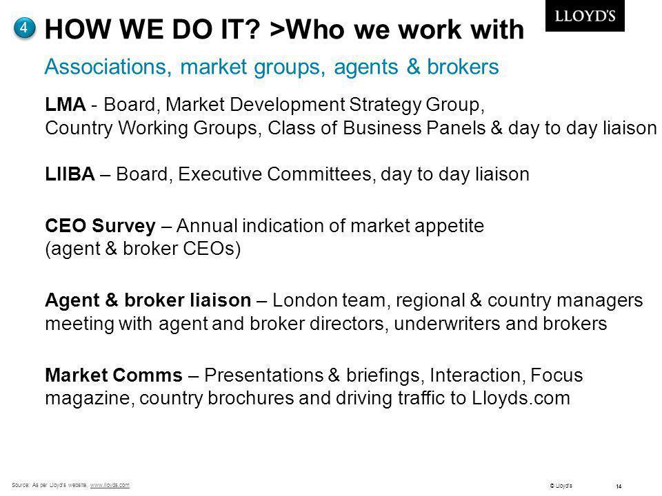 © Lloyds 14 Source: As per Lloyds website, www.lloyds.comwww.lloyds.com HOW WE DO IT? >Who we work with 4 LMA - Board, Market Development Strategy Gro