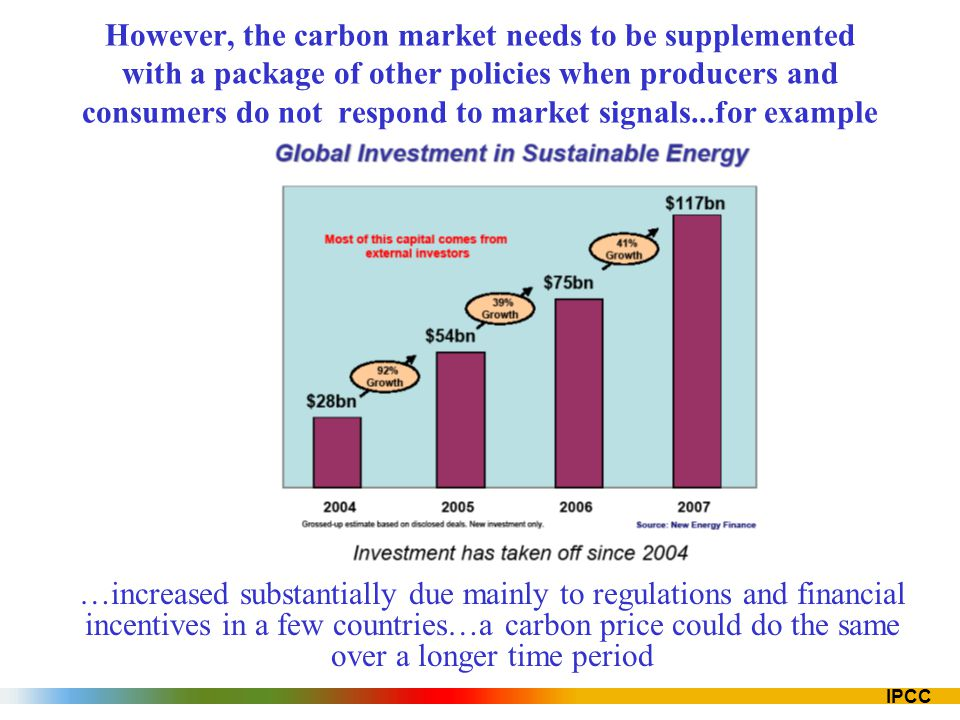 IPCC However, the carbon market needs to be supplemented with a package of other policies when producers and consumers do not respond to market signals...for example …increased substantially due mainly to regulations and financial incentives in a few countries…a carbon price could do the same over a longer time period