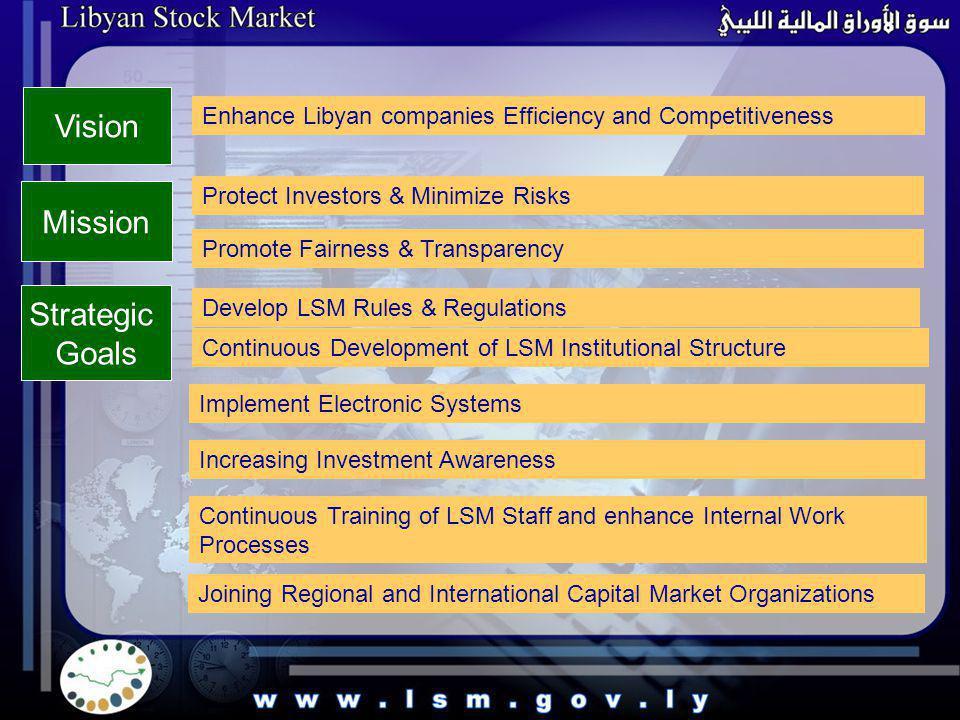 Vision Mission Strategic Goals Enhance Libyan companies Efficiency and Competitiveness Protect Investors & Minimize Risks Promote Fairness & Transpare