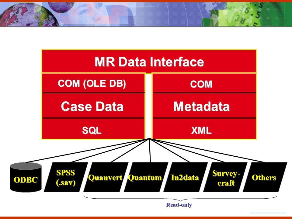 MR Data Interface Case Data COM (OLE DB) SQL Metadata COM XML Quantum Quanvert Survey- craft Survey- craft ODBC In2data SPSS (.sav) SPSS (.sav) Others Read-only