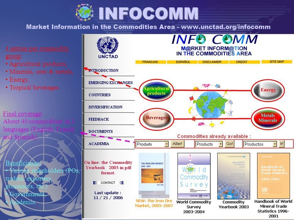 INFOCOMM INFOCOMM Market Information in the Commodities Area - www.unctad.org/infocomm Jute, Shea nuts, Nickel, Palladium, Platinum, Spices, Rice, Sugar, Tobacco, Tea, Cotton, Natural gas, Petroleum, Zinc.