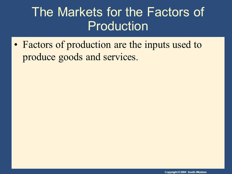 Copyright © 2004 South-Western The Markets for the Factors of Production Factors of production are the inputs used to produce goods and services.
