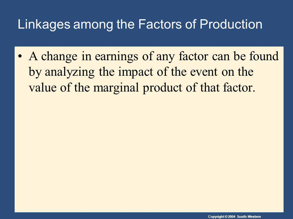 Copyright © 2004 South-Western Linkages among the Factors of Production A change in earnings of any factor can be found by analyzing the impact of the event on the value of the marginal product of that factor.