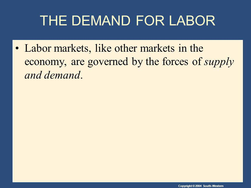 Copyright © 2004 South-Western THE DEMAND FOR LABOR Labor markets, like other markets in the economy, are governed by the forces of supply and demand.