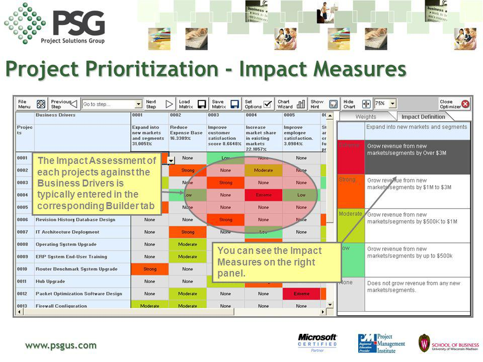 www.psgus.com Project Prioritization - Impact Measures You can see the Impact Measures on the right panel. The Impact Assessment of each projects agai