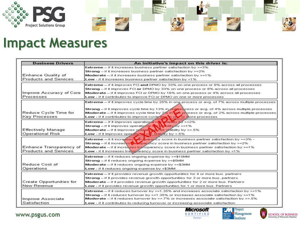 www.psgus.com Impact Measures EXAMPLE