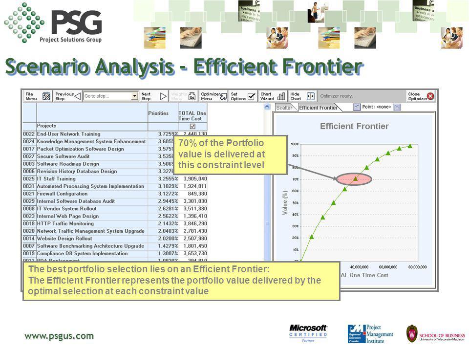 www.psgus.com Scenario Analysis - Efficient Frontier The best portfolio selection lies on an Efficient Frontier: The Efficient Frontier represents the