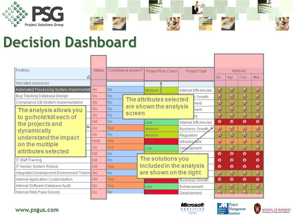 www.psgus.com Decision Dashboard The attributes selected are shown the analysis screen The solutions you included in the analysis are shown on the rig