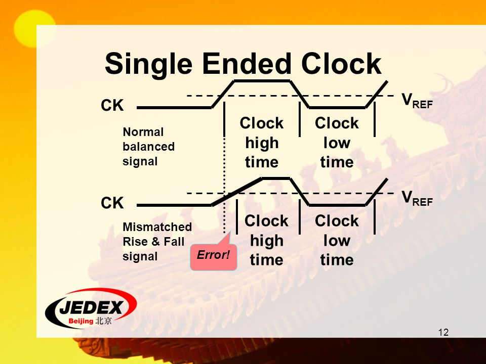 12 Single Ended Clock Clock high time V REF Clock low time CK Clock high time V REF Clock low time CK Normal balanced signal Mismatched Rise & Fall si
