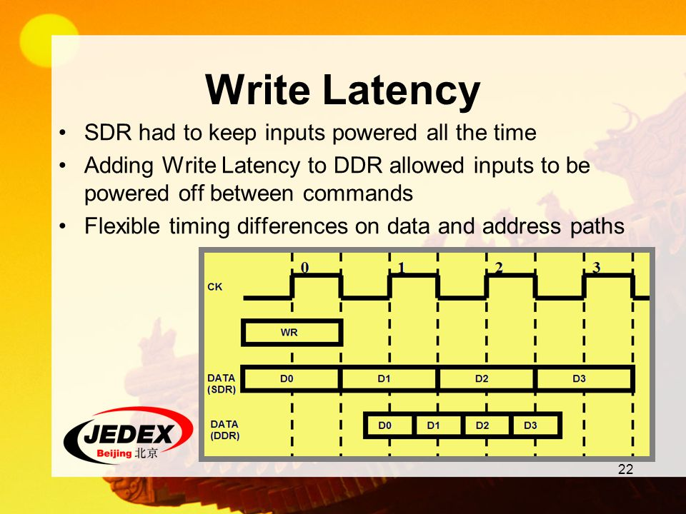 22 Write Latency SDR had to keep inputs powered all the time Adding Write Latency to DDR allowed inputs to be powered off between commands Flexible ti