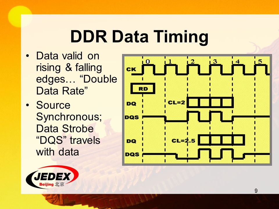 9 DDR Data Timing Data valid on rising & falling edges… Double Data Rate Source Synchronous; Data Strobe DQS travels with data
