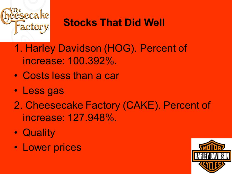 Stocks That Did Well 1. Harley Davidson (HOG). Percent of increase: 100.392%.