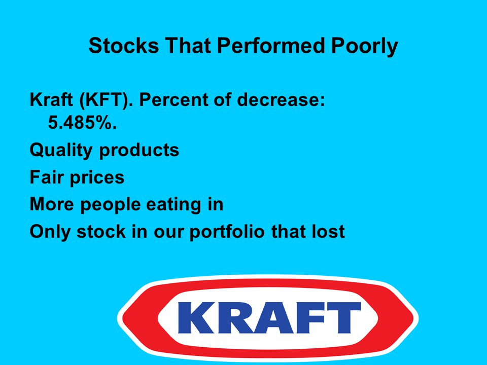 Stocks That Performed Poorly Kraft (KFT). Percent of decrease: 5.485%.