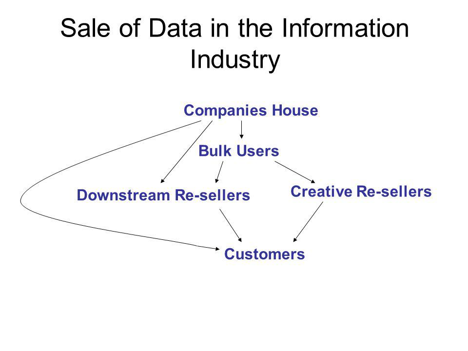 Sale of Data in the Information Industry Companies House Bulk Users Downstream Re-sellers Creative Re-sellers Customers