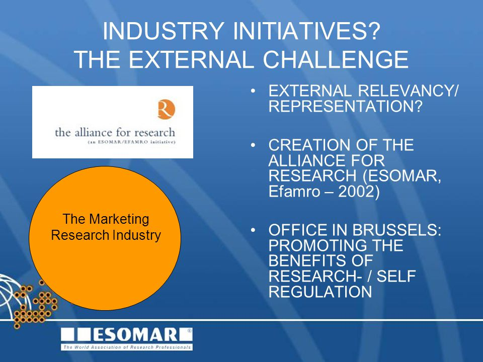 INDUSTRY INITIATIVES. THE EXTERNAL CHALLENGE EXTERNAL RELEVANCY/ REPRESENTATION.