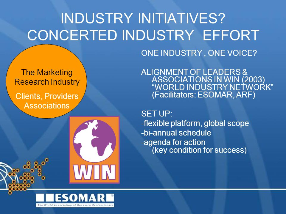 INDUSTRY INITIATIVES? CONCERTED INDUSTRY EFFORT ONE INDUSTRY, ONE VOICE? ALIGNMENT OF LEADERS & ASSOCIATIONS IN WIN (2003) WORLD INDUSTRY NETWORK (Fac