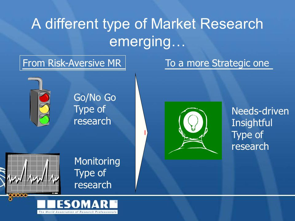 A different type of Market Research emerging… From Risk-Aversive MR Go/No Go Type of research Monitoring Type of research To a more Strategic one Need