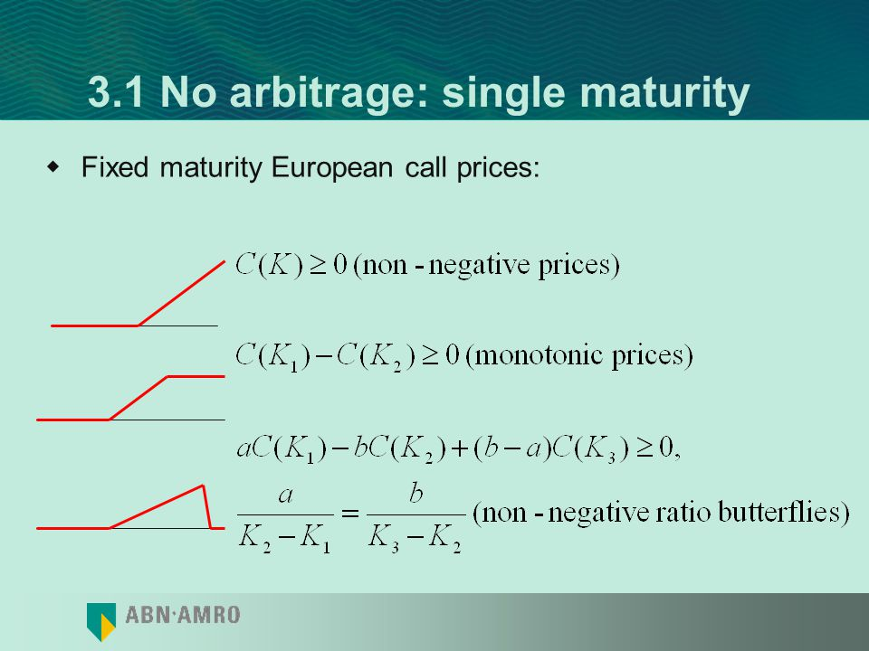 3: no-arbitrage and no-nonsense Mostly important for parameterisations, not for models This is one of the advantages of models However, some checks are useful, especially in the tails