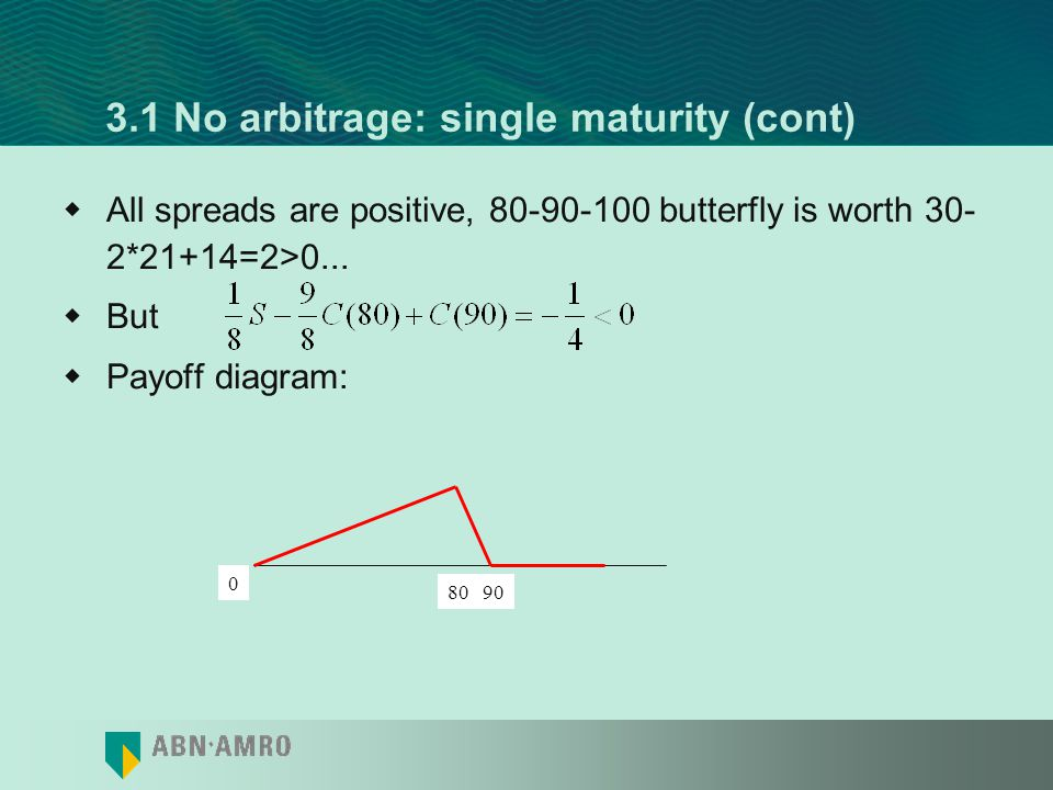 3.1 No arbitrage: single maturity (cont) Example No dividends, zero interest rate C(80)=30, C(90)=21, C(100)=14 is there an arbitrage here?