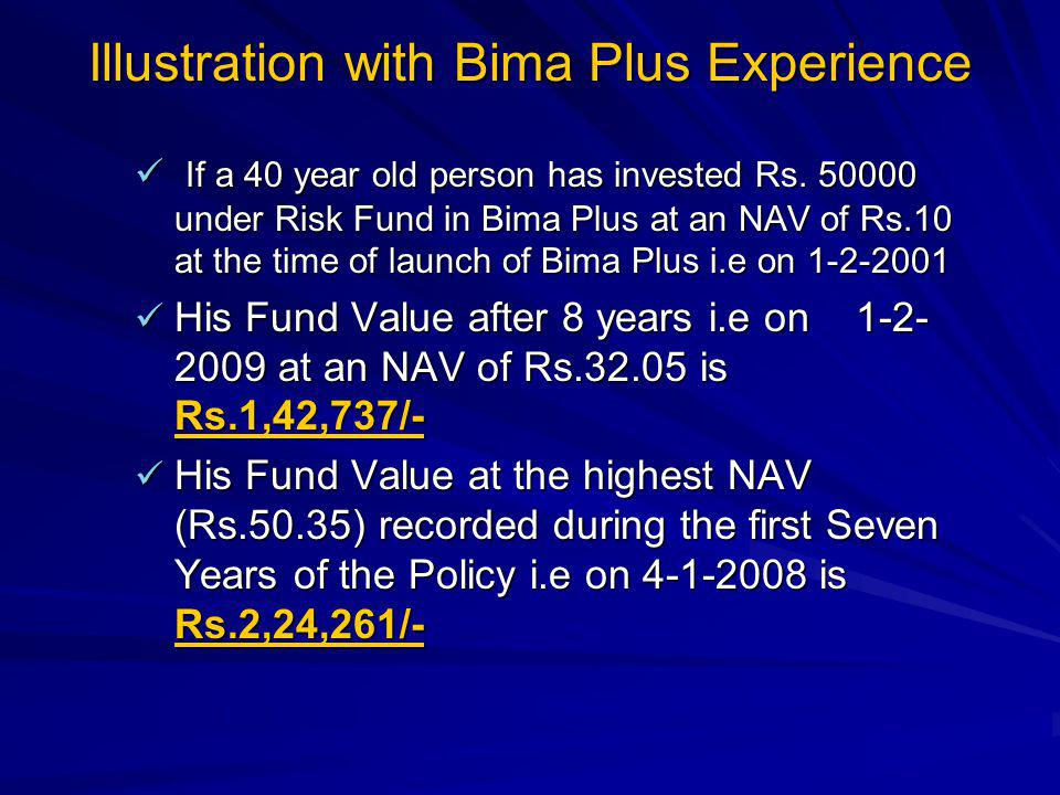 Illustration with Bima Plus Experience I If a 40 year old person has invested Rs.