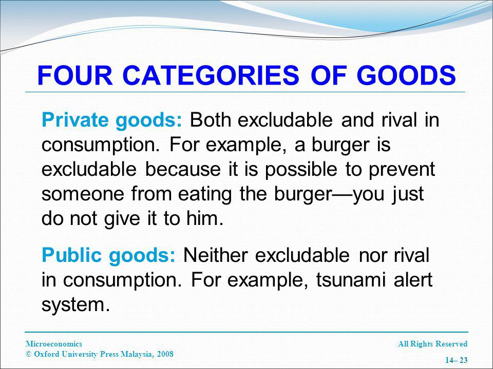 All Rights ReservedMicroeconomics © Oxford University Press Malaysia, 2008 14– 23 FOUR CATEGORIES OF GOODS Private goods: Both excludable and rival in consumption.