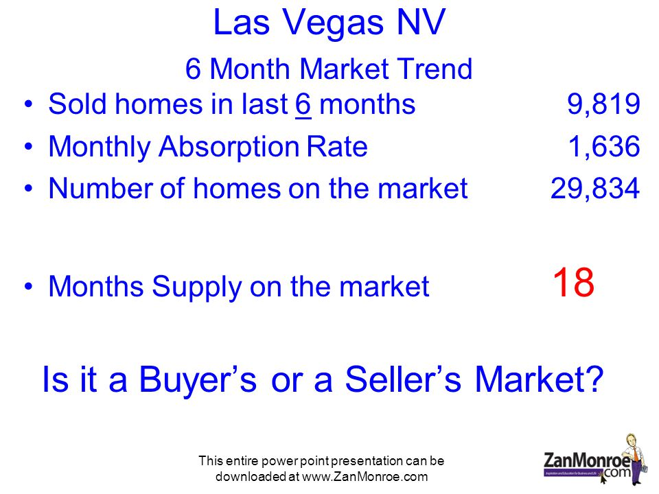 This entire power point presentation can be downloaded at www.ZanMonroe.com Las Vegas NV 6 Month Market Trend Sold homes in last 6 months 9,819 Monthly Absorption Rate 1,636 Number of homes on the market 29,834 Months Supply on the market 18 Is it a Buyers or a Sellers Market?