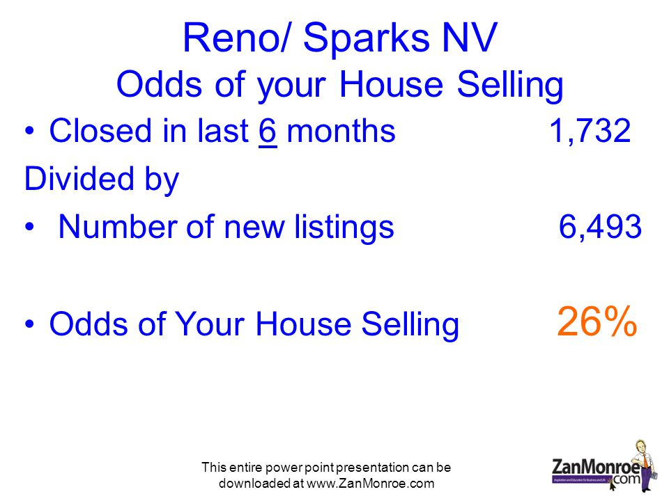 This entire power point presentation can be downloaded at www.ZanMonroe.com Reno/ Sparks NV Odds of your House Selling Closed in last 6 months 1,732 Divided by Number of new listings 6,493 Odds of Your House Selling 26%