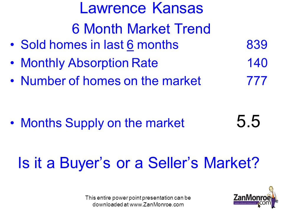 This entire power point presentation can be downloaded at www.ZanMonroe.com Lawrence Kansas 6 Month Market Trend Sold homes in last 6 months 839 Monthly Absorption Rate 140 Number of homes on the market 777 Months Supply on the market 5.5 Is it a Buyers or a Sellers Market