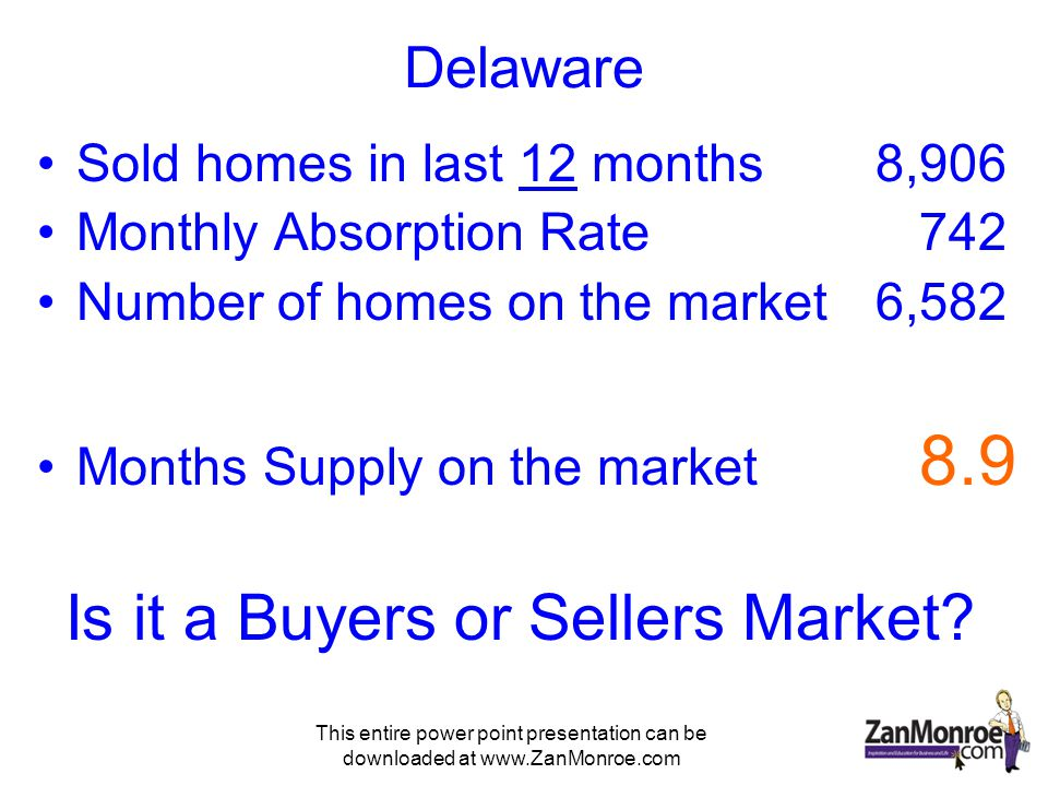 This entire power point presentation can be downloaded at www.ZanMonroe.com Delaware Sold homes in last 12 months8,906 Monthly Absorption Rate 742 Number of homes on the market 6,582 Months Supply on the market 8.9 Is it a Buyers or Sellers Market