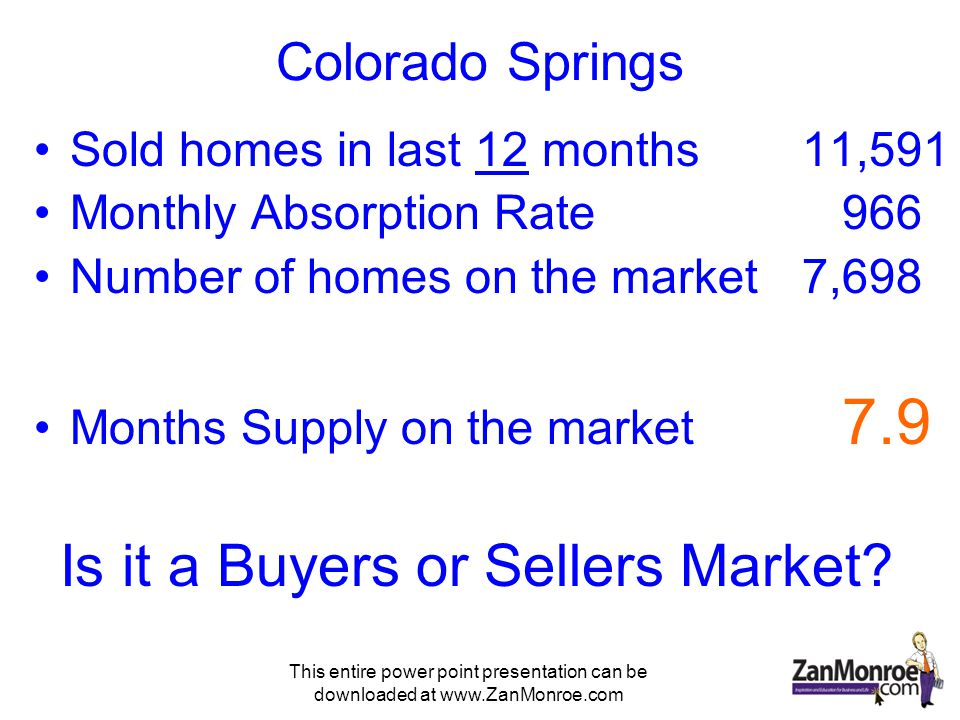 This entire power point presentation can be downloaded at www.ZanMonroe.com Colorado Springs Sold homes in last 12 months11,591 Monthly Absorption Rate 966 Number of homes on the market 7,698 Months Supply on the market 7.9 Is it a Buyers or Sellers Market?