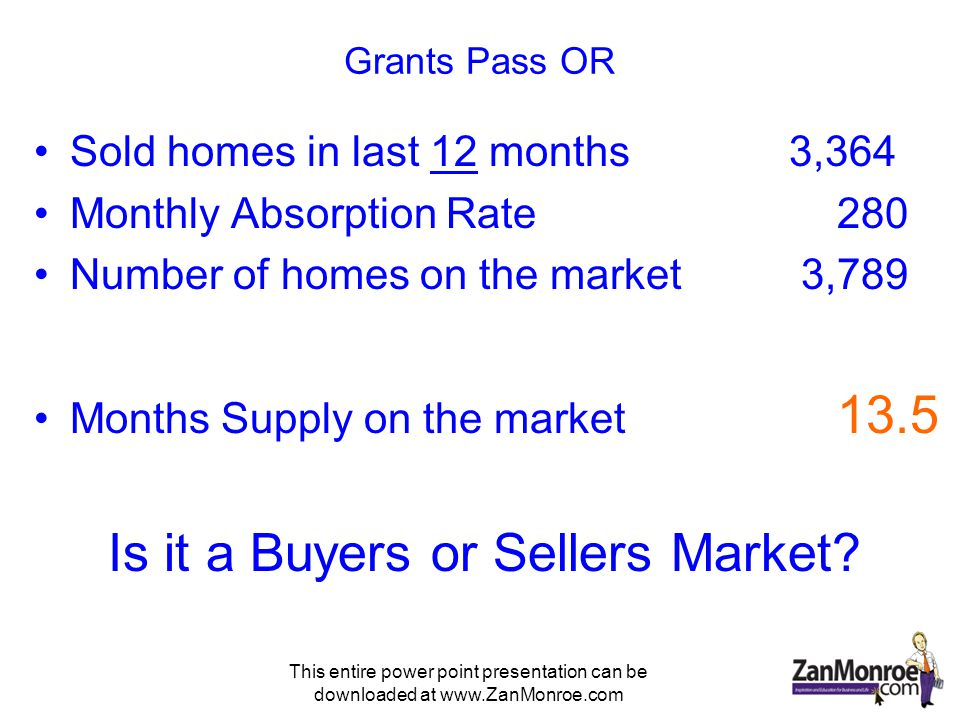This entire power point presentation can be downloaded at www.ZanMonroe.com Grants Pass OR Sold homes in last 12 months 3,364 Monthly Absorption Rate 280 Number of homes on the market 3,789 Months Supply on the market 13.5 Is it a Buyers or Sellers Market