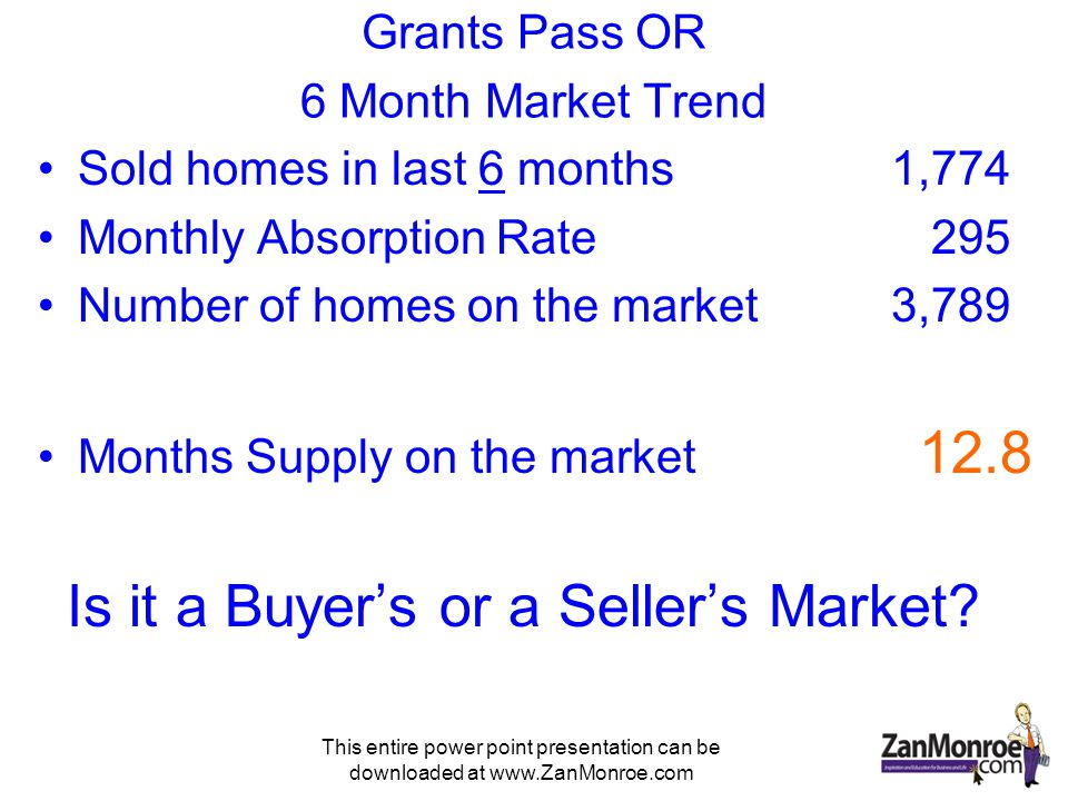 This entire power point presentation can be downloaded at www.ZanMonroe.com Grants Pass OR 6 Month Market Trend Sold homes in last 6 months 1,774 Monthly Absorption Rate 295 Number of homes on the market 3,789 Months Supply on the market 12.8 Is it a Buyers or a Sellers Market