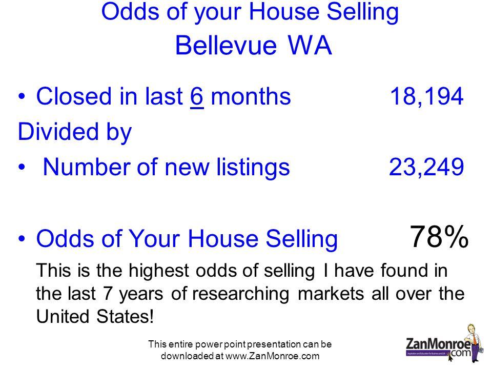 This entire power point presentation can be downloaded at www.ZanMonroe.com Charlotte NC Gary Keizer Helen Adams Realty